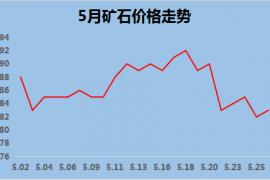 牛人榜:5月流量矿石交易牛人,流量宝盒来了,流量矿石价格将迎来大涨?